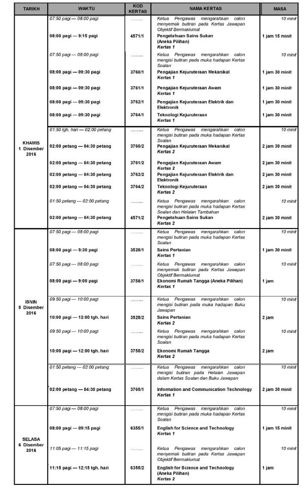 Jadual waktu Peperiksaan SPM 2016 6